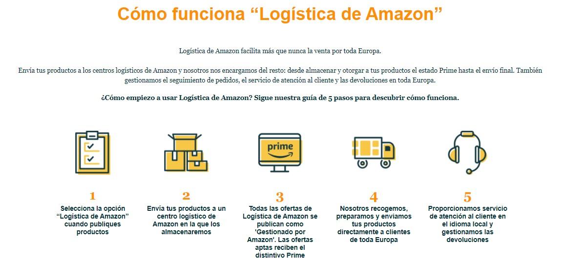cómo vender en FBA de Amazon